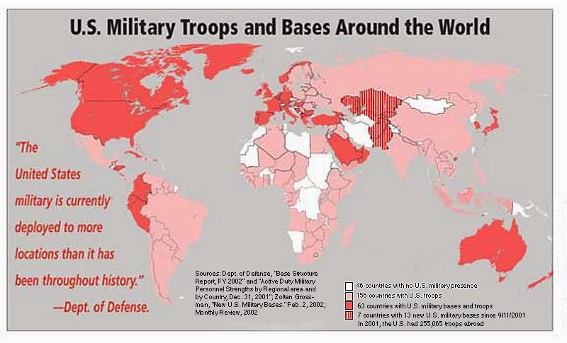L'Imperialismo americano oggi