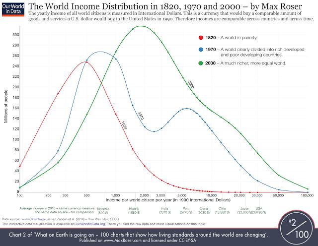 Economia mondiale previsioni sempre più ottimistiche