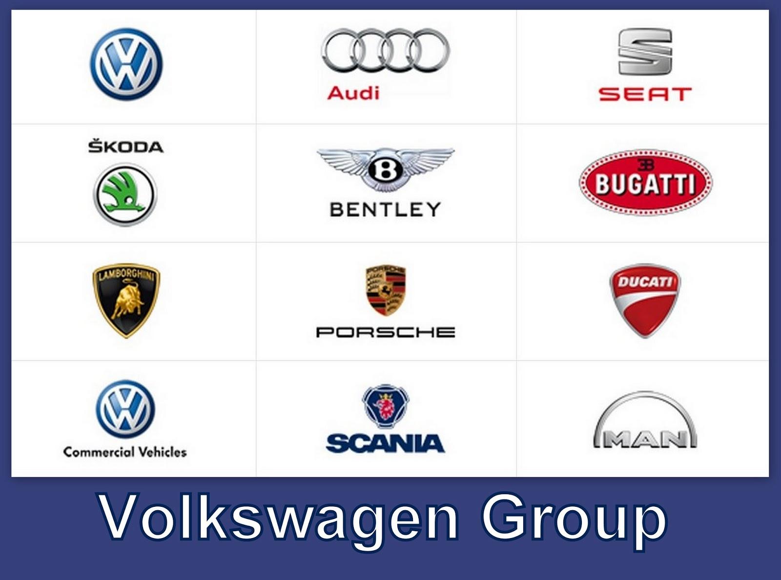 investire in azioni volkswagen