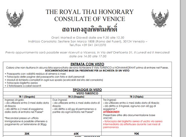 costo dei visti per la thailandia