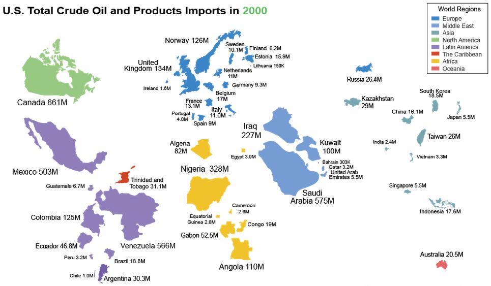 Da dove gli Stati Uniti importavano petrolio nel 2000