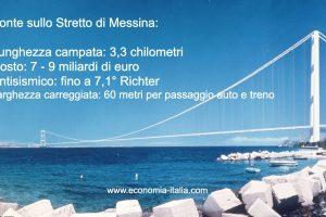 ponte sullo stretto costi e progetto