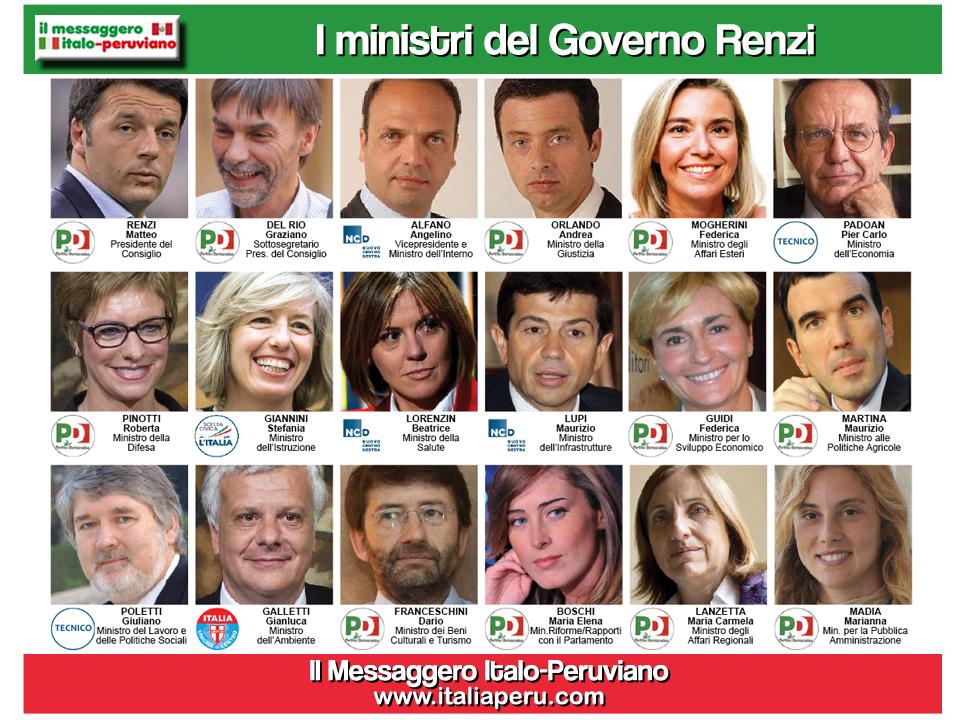Quanto guadagna presidente del consiglio dei ministri for Lista politici italiani