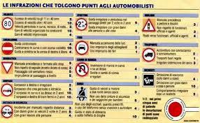 Punti patente: saldo, quanti sono e come funzionano, guida completa