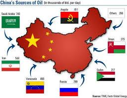 Petro Yuan Futures: cos'è, conviene investire?