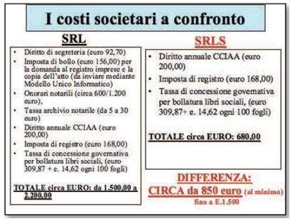 srl semplificata costo