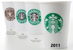 Perchè Starbucks è così famosa?