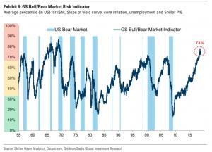 Prezzo del Petrolio Investimenti 2019: Recessione Economica Globale?