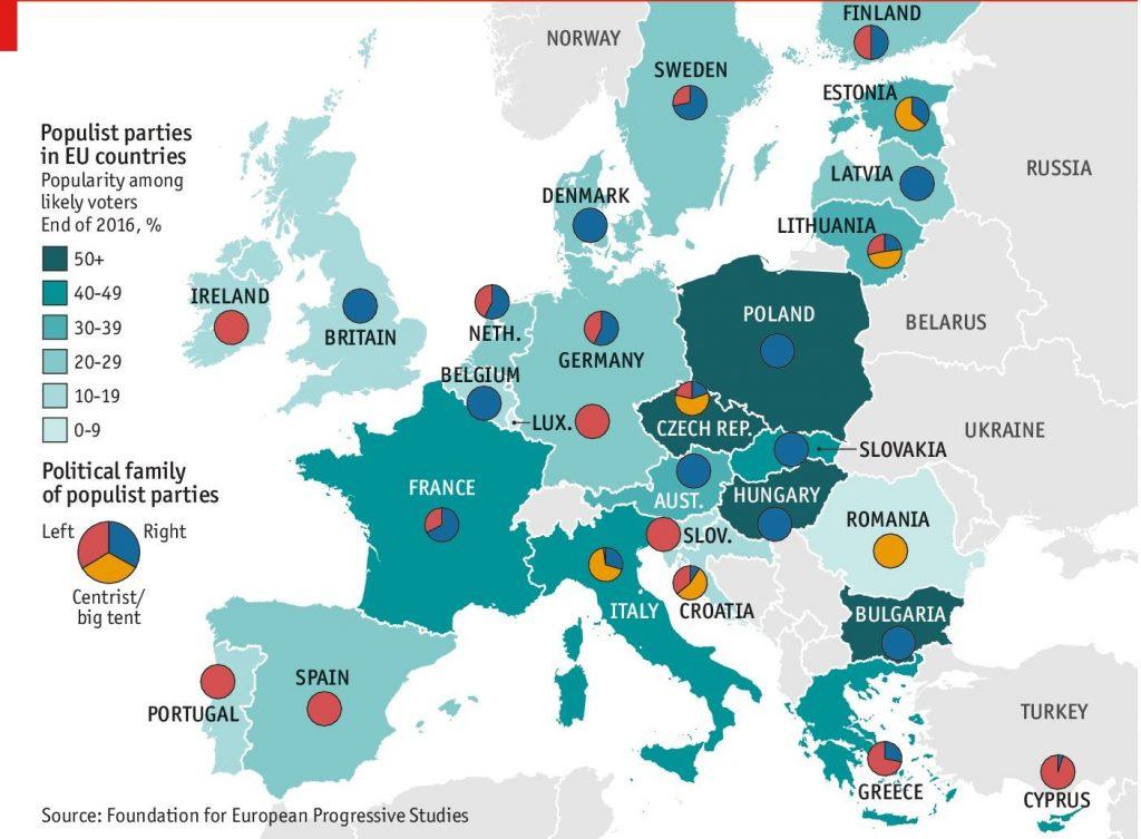 partiti populisti e sovranisti in europa