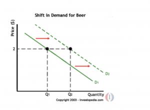 economia spiegata facile