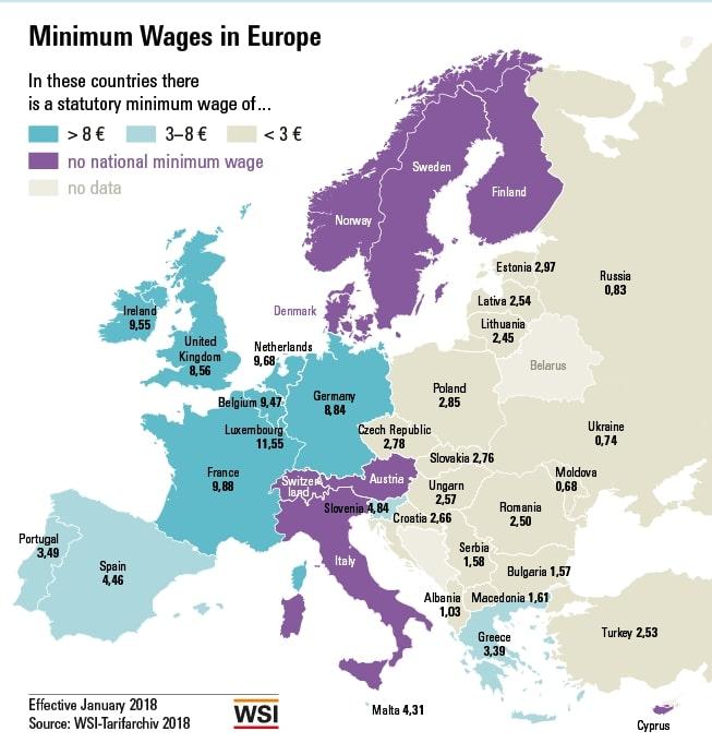salario minimo in europa