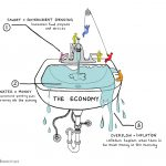 Teoria Monetaria Moderna (MMT) abbracciata dai Socialisti democratici in USA