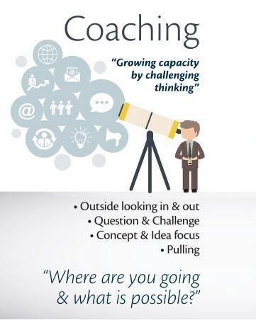 Crescita Personale Cos'è? Servono Libri e Corsi sul Coaching?