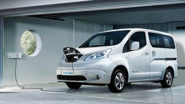 le migliori auto elettriche del 2020 prezzi