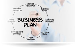 Business Plan: Come Fare un Business Plan - Strategie di Marketing per l'Impresa