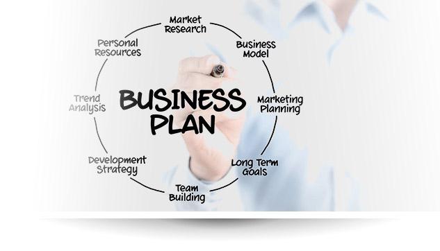 Business Plan: Come Fare un Business Plan - Strategie di Marketing per l'Impresa