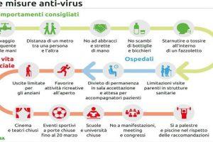 Coronavirus ed opportunità per l'Economia Italiana