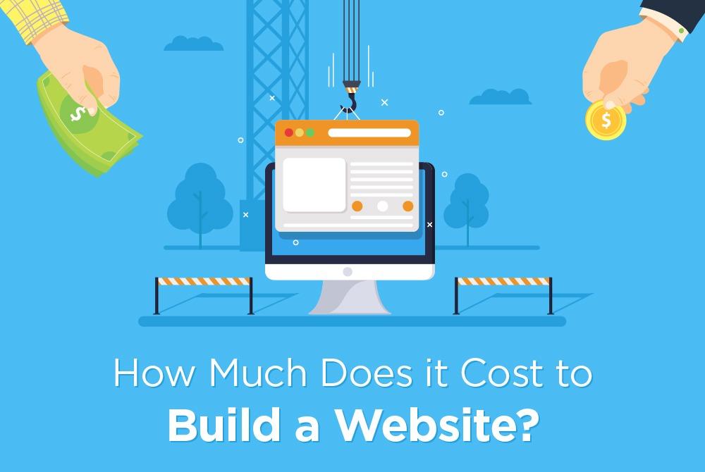 Quanto Costa Realizzare un Sito Web? Come Capirlo Meglio