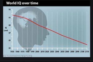 QI Medio Mondiale in Diminuzione: Perché Siamo Meno Intelligenti?